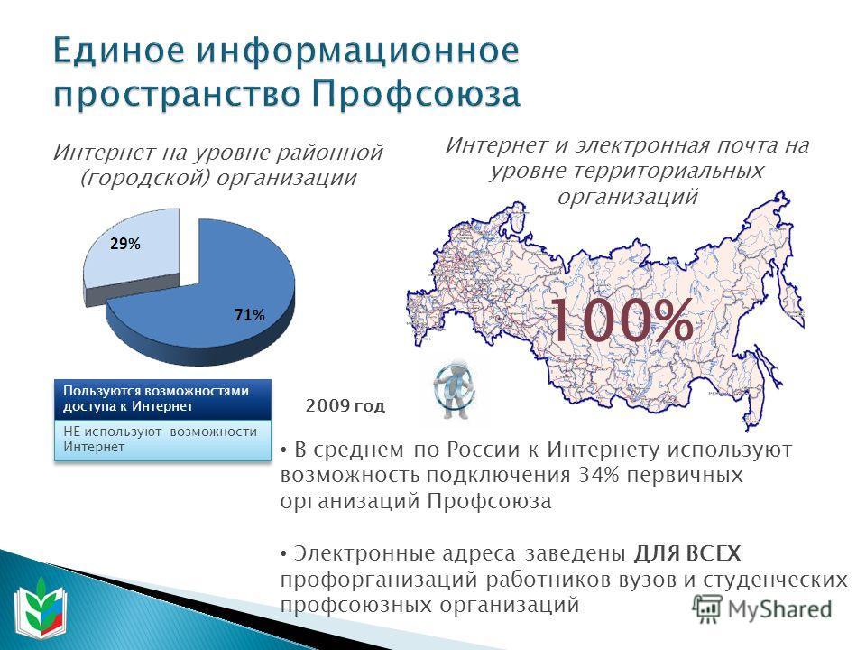 2009 год 100% Интернет на уровне районной (городской) организации Интернет и электронная почта на уровне территориальных организаций В среднем по России к Интернету используют возможность подключения 34% первичных организаций Профсоюза Электронные ад