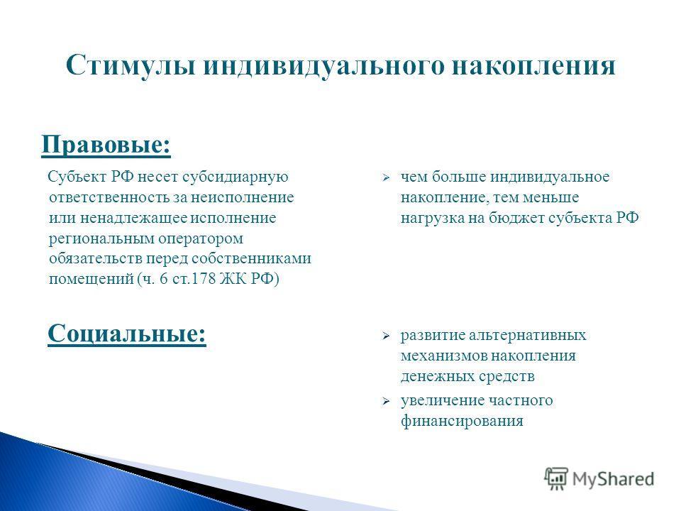 Правовые: Субъект РФ несет субсидиарную ответственность за неисполнение или ненадлежащее исполнение региональным оператором обязательств перед собственниками помещений (ч. 6 ст.178 ЖК РФ) Социальные: чем больше индивидуальное накопление, тем меньше н