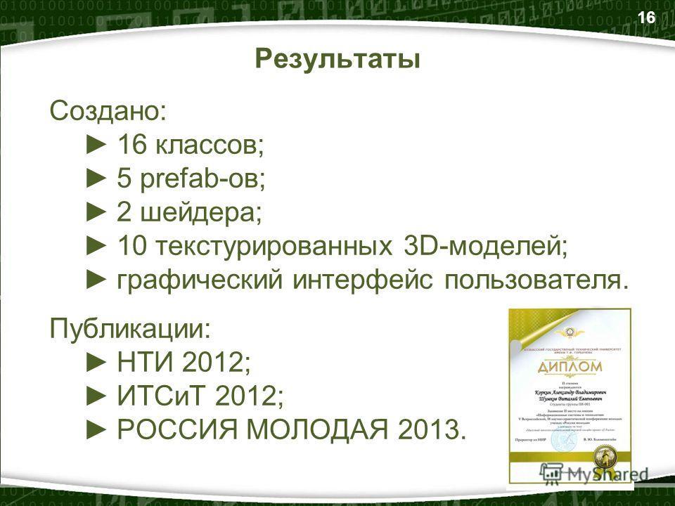 Результаты 1616 Создано: 16 классов; 5 prefab-ов; 2 шейдера; 10 текстурированных 3D-моделей; графический интерфейc пользователя. Публикации: НТИ 2012; ИТСиТ 2012; РОССИЯ МОЛОДАЯ 2013.