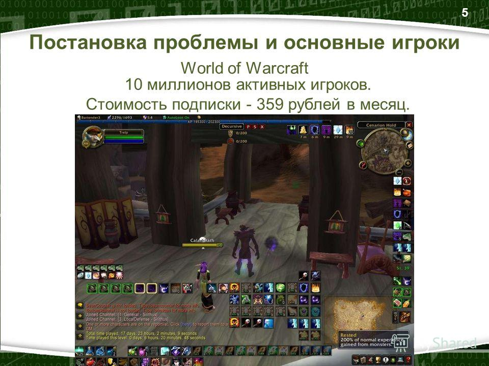 World of Warcraft 5 10 миллионов активных игроков. Стоимость подписки - 359 рублей в месяц. Постановка проблемы и основные игроки