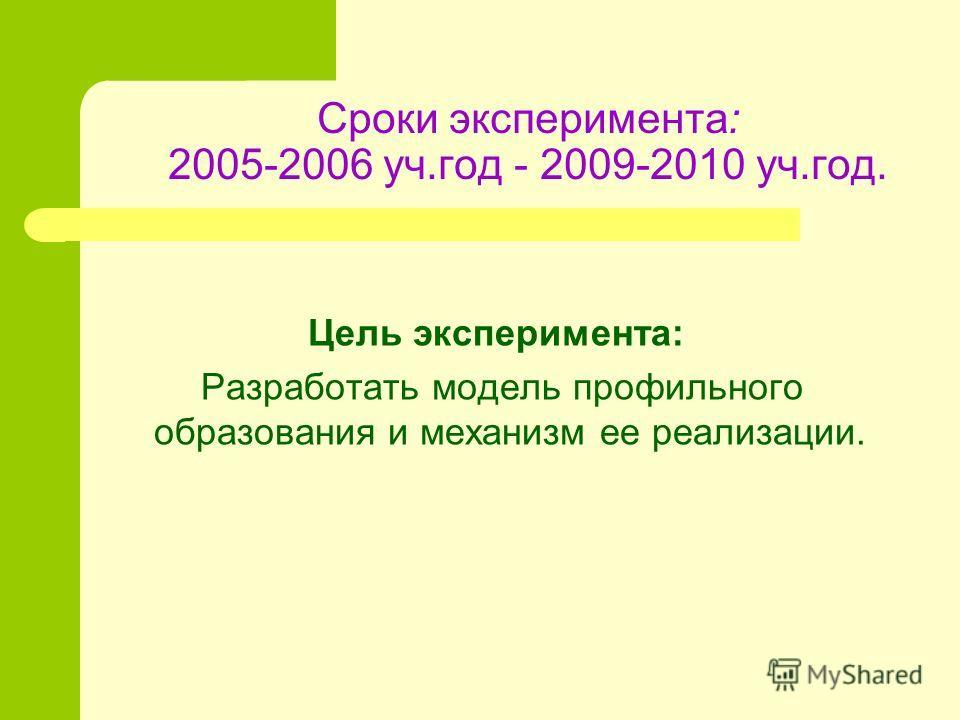 Сроки эксперимента: 2005-2006 уч.год - 2009-2010 уч.год. Цель эксперимента: Разработать модель профильного образования и механизм ее реализации.