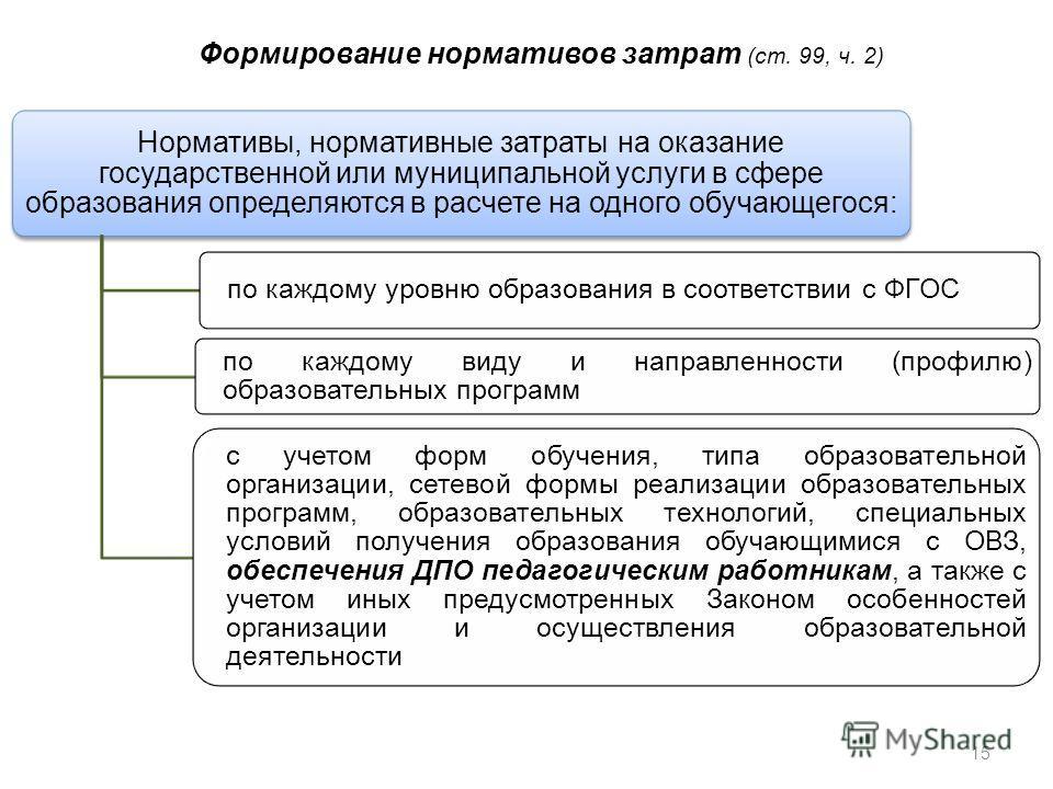 15 Формирование нормативов затрат (ст. 99, ч. 2) Высшая школа экономики, Москва, 2013 Нормативы, нормативные затраты на оказание государственной или муниципальной услуги в сфере образования определяются в расчете на одного обучающегося: по каждому ур