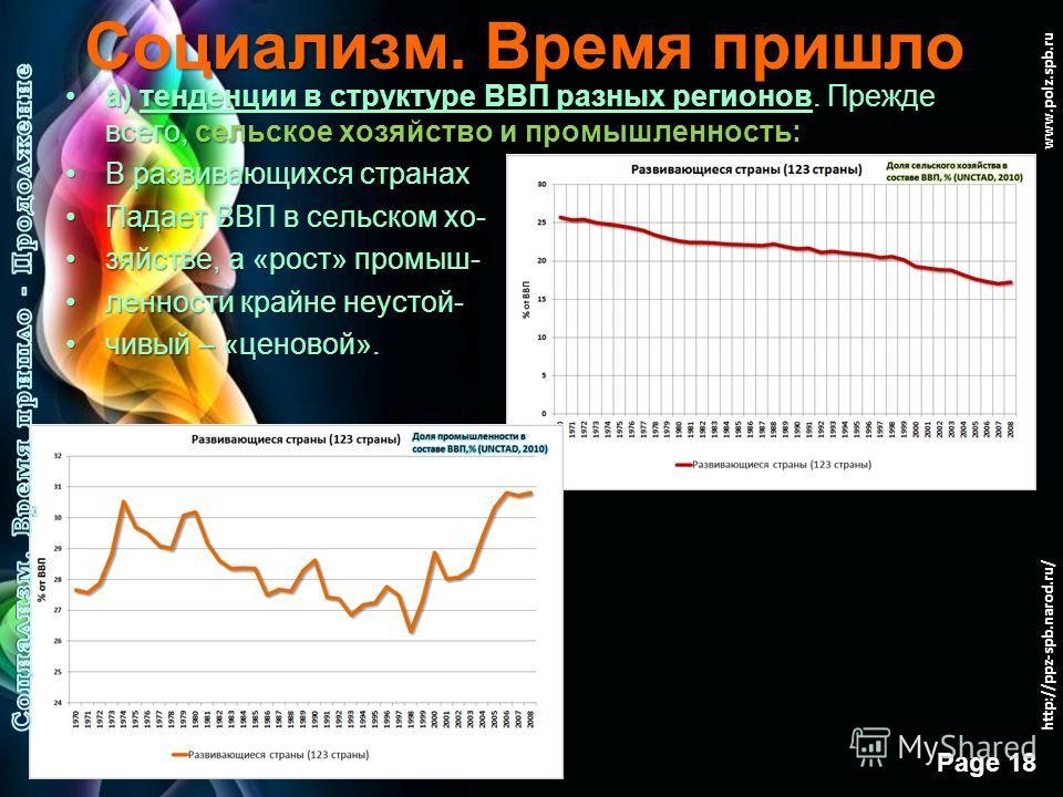 Free Powerpoint Templates Page 17 www.polz.spb.ru Социализм. Время пришло А что Вы хотели? Есть цена экономики, а есть ее стоимость – ровно то, что можно обменять на другие товары, например на золото. И не только в пределах данной территории и не тол
