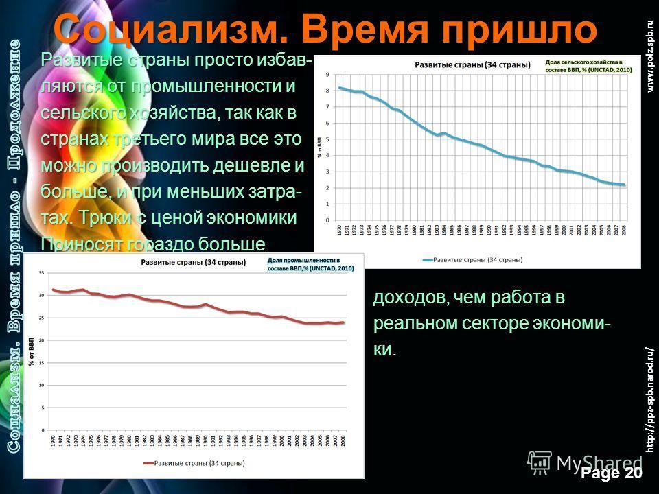 Free Powerpoint Templates Page 19 www.polz.spb.ru Социализм. Время пришло Страны с переходной эконо- микой переживают падение в сельском хозяйстве и падение, а затем «рост», больше спе- кулятивный,, после войны в Югославии. Развитые страны «сбрасываю