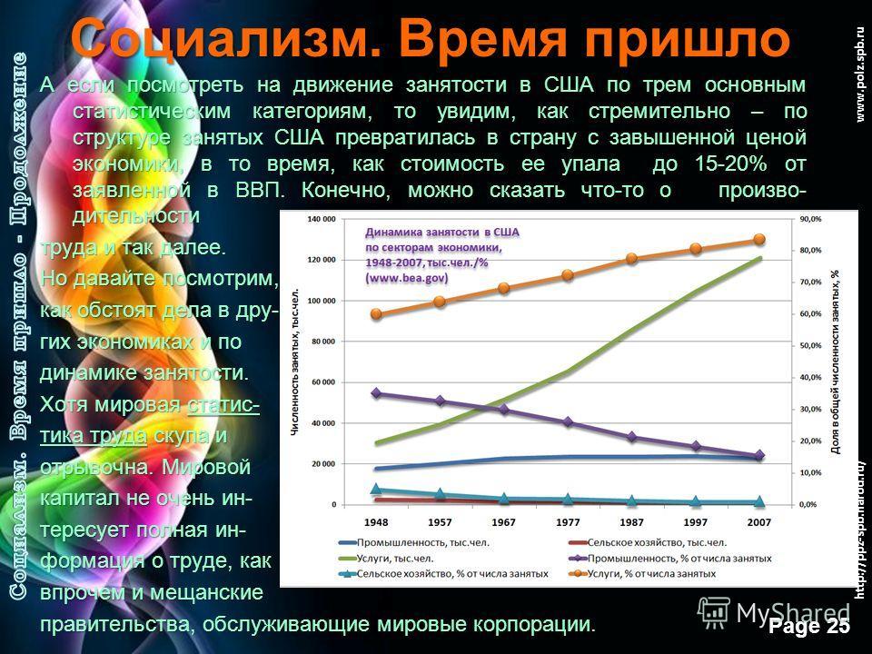 Free Powerpoint Templates Page 24 www.polz.spb.ru Социализм. Время пришло б) тенденции в численности занятых. Любопытно, что при росте численности занятых в США в материальном производстве их относительная доля в составе рабочей силы упала почти в 3