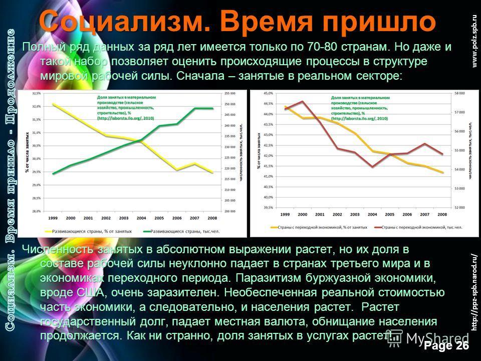 Free Powerpoint Templates Page 25 www.polz.spb.ru Социализм. Время пришло А если посмотреть на движение занятости в США по трем основным статистическим категориям, то увидим, как стремительно – по структуре занятых США превратилась в страну с завышен