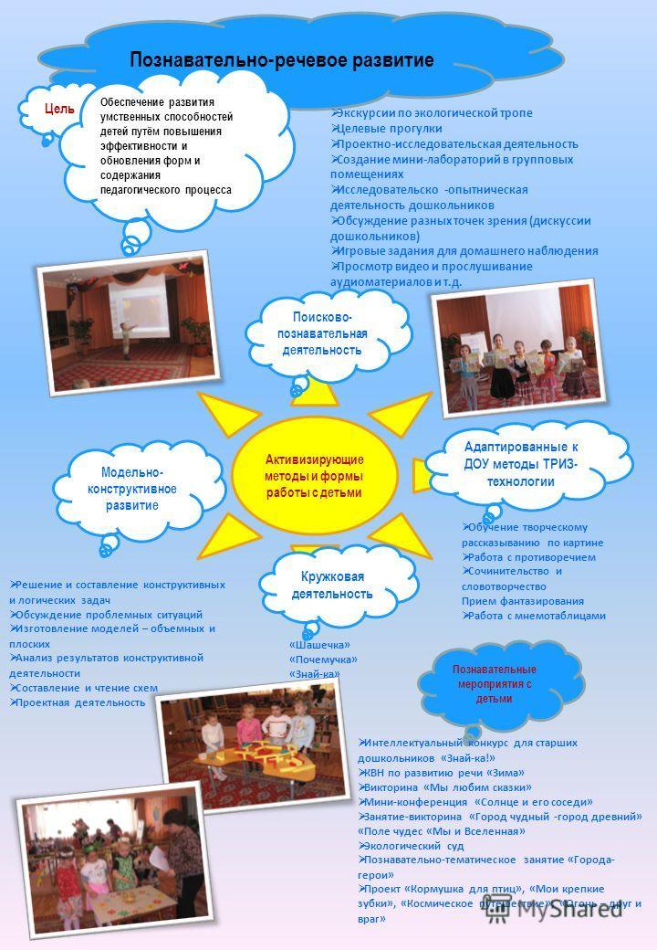 Познавательно-речевое развитие Цель Обеспечение развития умственных способностей детей путём повышения эффективности и обновления форм и содержания педагогического процесса Активизирующие методы и формы работы с детьми Поисково- познавательная деятел