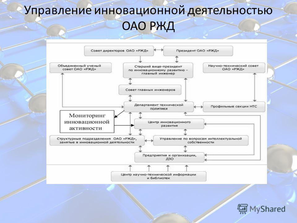Управление инновационной деятельностью ОАО РЖД