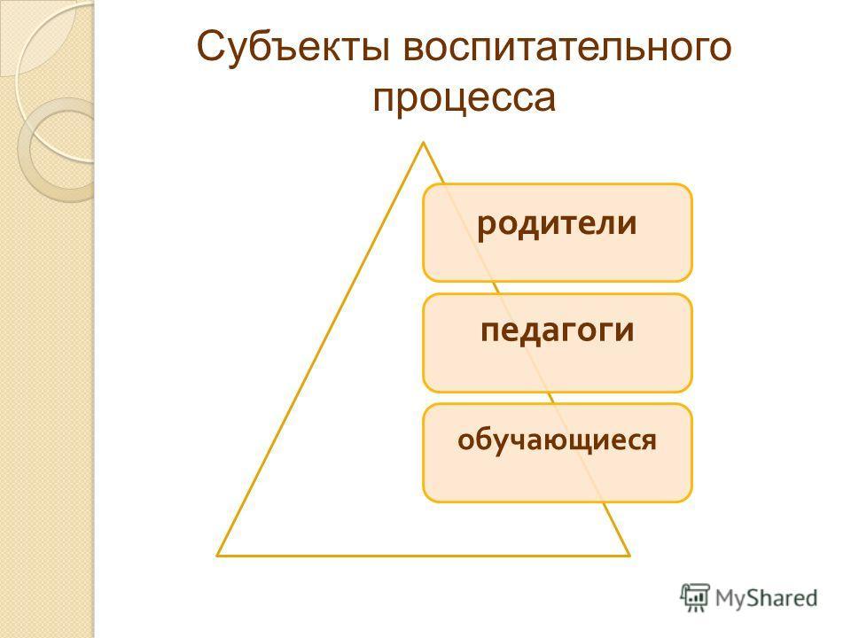 родители педагоги обучающиеся Субъекты воспитательного процесса