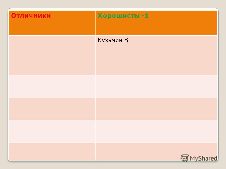 ОтличникиХорошисты -1 Кузьмин В.