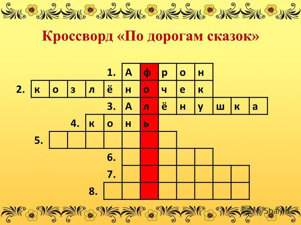Кроссворд «По дорогам сказок» 1.Афрон 2.козлёночек 3.Алёнушка 4.конь 5. 6. 7. 8.