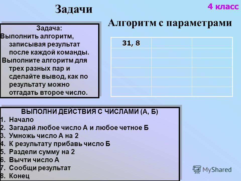 ВЫПОЛНИ ДЕЙСТВИЯ С ЧИСЛАМИ (А, Б) 1.Начало 2.Загадай любое число А и любое четное Б 3.Умножь число А на 2 4.К результату прибавь число Б 5.Раздели сумму на 2 6.Вычти число А 7.Сообщи результат 8.Конец ВЫПОЛНИ ДЕЙСТВИЯ С ЧИСЛАМИ (А, Б) 1.Начало 2.Зага