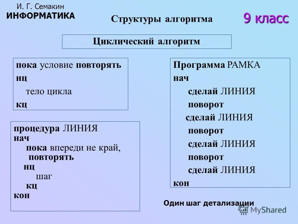 Структуры алгоритма 9 класс И. Г. Семакин ИНФОРМАТИКА Циклический алгоритм пока условие повторять нц тело цикла кц Программа РАМКА нач сделай ЛИНИЯ поворот сделай ЛИНИЯ поворот сделай ЛИНИЯ поворот сделай ЛИНИЯ кон процедура ЛИНИЯ нач пока впереди не