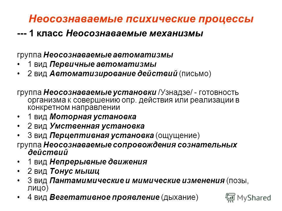 Е Е Соколова Возможные классификации психических