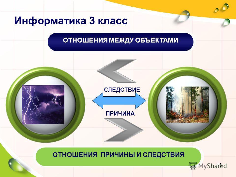Информатика 3 класс ПРИЧИНА ОТНОШЕНИЯ МЕЖДУ ОБЪЕКТАМИОТНОШЕНИЯ ПРИЧИНЫ И СЛЕДСТВИЯ СЛЕДСТВИЕ 13