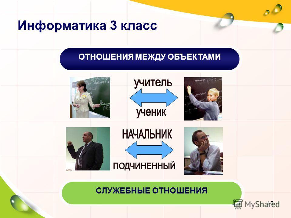 Информатика 3 класс ОТНОШЕНИЯ МЕЖДУ ОБЪЕКТАМИСЛУЖЕБНЫЕ ОТНОШЕНИЯ 16