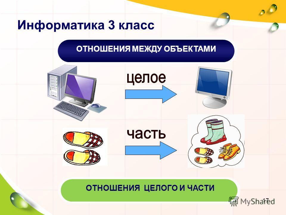 Информатика 3 класс ОТНОШЕНИЯ МЕЖДУ ОБЪЕКТАМИ ОТНОШЕНИЯ ЦЕЛОГО И ЧАСТИ 17