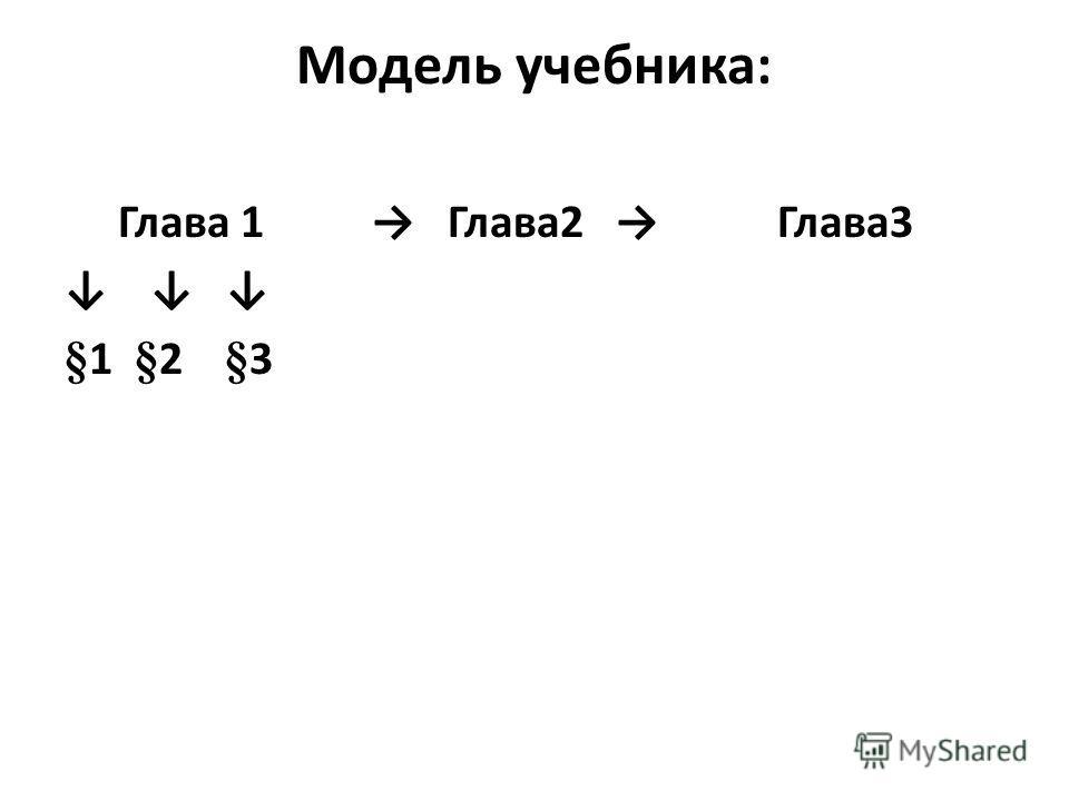 Модель учебника: Глава 1 Глава2 Глава3 § 1 § 2 § 3