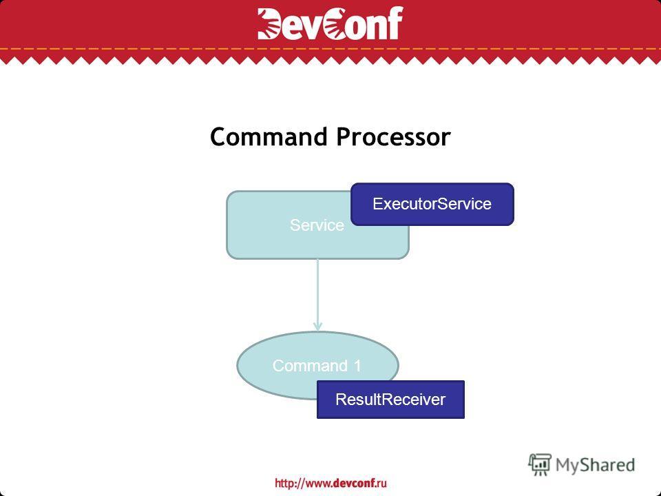 Command Processor Service ExecutorService Command 1 ResultReceiver