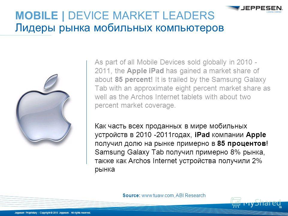 Jeppesen Proprietary - Copyright © 2013 Jeppesen. All rights reserved. As part of all Mobile Devices sold globally in 2010 - 2011, the Apple iPad has gained a market share of about 85 percent! It is trailed by the Samsung Galaxy Tab with an approxima