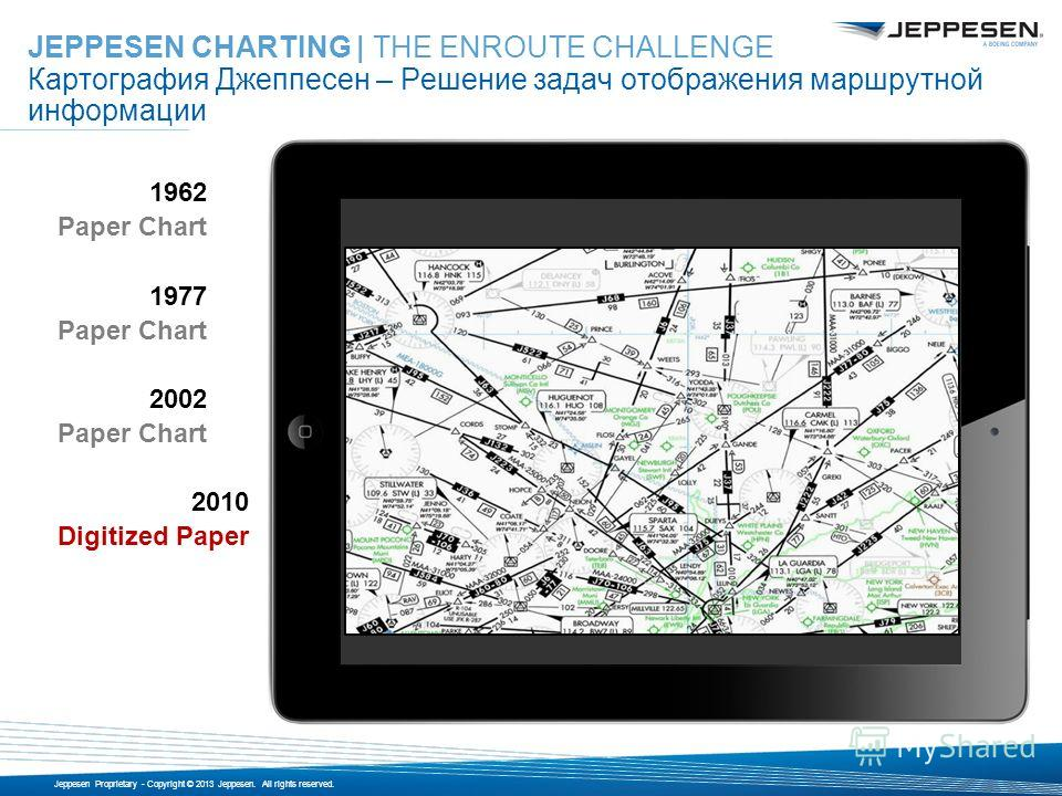 Jeppesen Proprietary - Copyright © 2013 Jeppesen. All rights reserved. 2010 Digitized Paper 1962 Paper Chart 1977 Paper Chart 2002 Paper Chart JEPPESEN CHARTING | THE ENROUTE CHALLENGE Картография Джеппесен – Решение задач отображения маршрутной инфо
