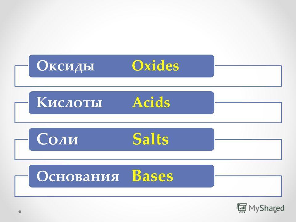 Оксиды OxidesКислоты Acids Соли Salts Основания Bases