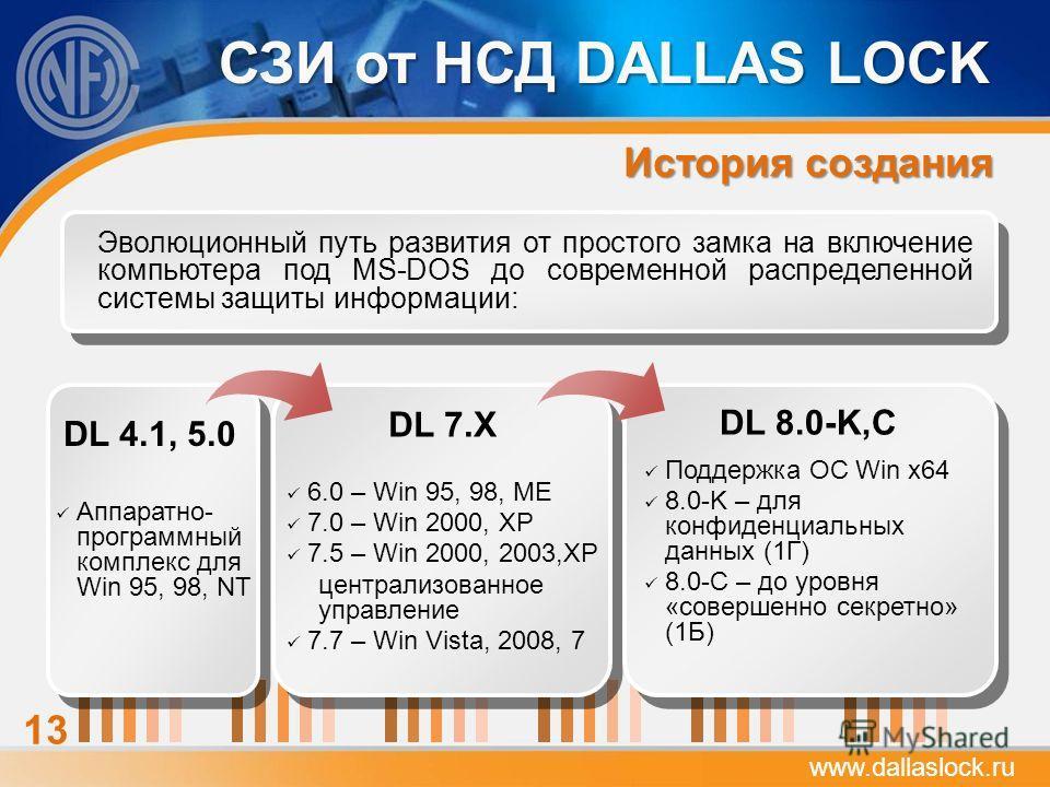www.dallaslock.ru Эволюционный путь развития от простого замка на включение компьютера под MS-DOS до современной распределенной системы защиты информации: СЗИ от НСД DALLAS LOCK DL 4.1, 5.0 Аппаратно- программный комплекс для Win 95, 98, NT 6.0 – Win