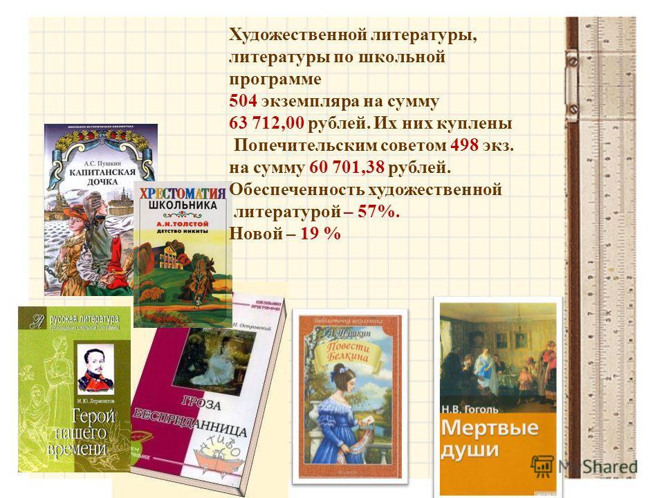 Художественной литературы, литературы по школьной программе 504 экземпляра на сумму 63 712,00 рублей. Их них куплены Попечительским советом 498 экз. на сумму 60 701,38 рублей. Обеспеченность художественной литературой – 57%. Новой – 19 %