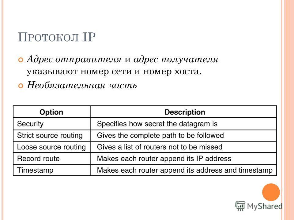 П РОТОКОЛ IP Адрес отправителя и адрес получателя указывают номер сети и номер хоста. Необязательная часть