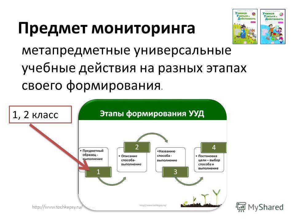 Предмет мониторинга метапредметные универсальные учебные действия на разных этапах своего формирования. http://www.tochkapsy.ru/ 1, 2 класс