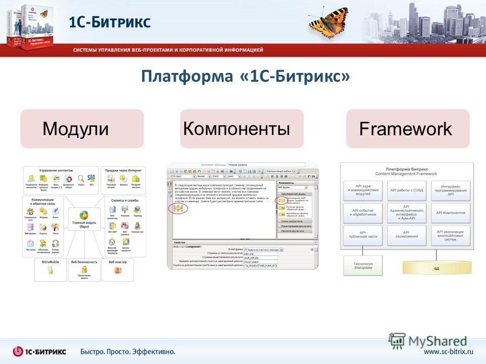 Платформа «1С-Битрикс» Модули Компоненты Framework