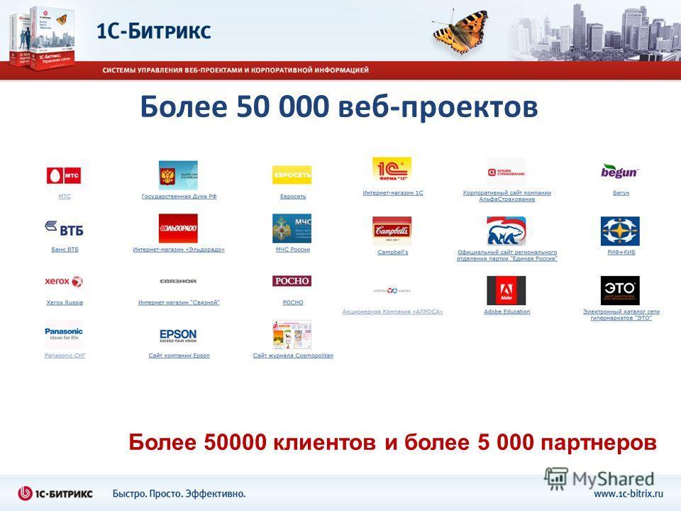 Более 50 000 веб-проектов Более 50000 клиентов и более 5 000 партнеров