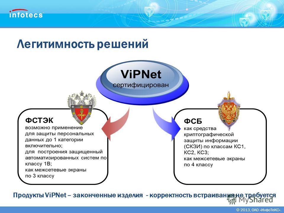 2013, ОАО «ИнфоТеКС». Легитимность решений Продукты ViPNet – законченные изделия - корректность встраивания не требуется