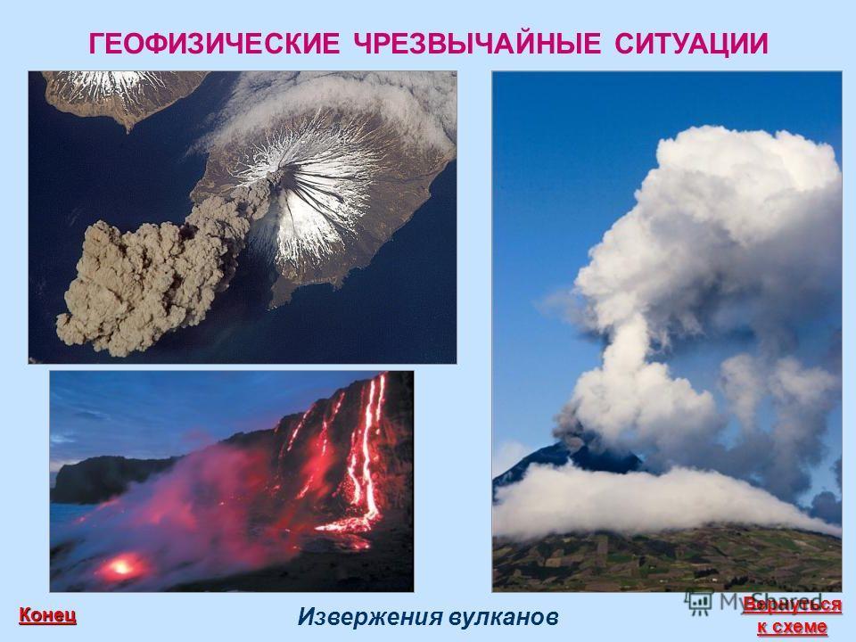 ГЕОФИЗИЧЕСКИЕ ЧРЕЗВЫЧАЙНЫЕ СИТУАЦИИ Извержения вулканов Вернуться к схеме Вернуться к схеме Конец