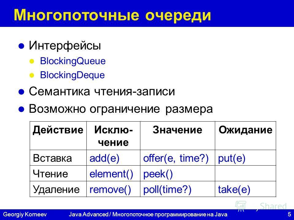 5Georgiy Korneev Многопоточные очереди Интерфейсы BlockingQueue BlockingDeque Семантика чтения-записи Возможно ограничение размера Java Advanced / Многопоточное программирование на Java ДействиеИсклю- чение ЗначениеОжидание Вставкаadd(e)offer(е, time