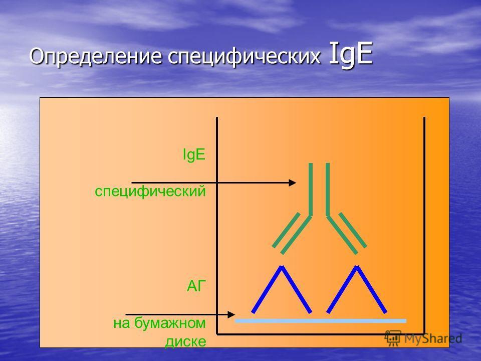 Определение специфических IgE IgE специфический АГ на бумажном диске