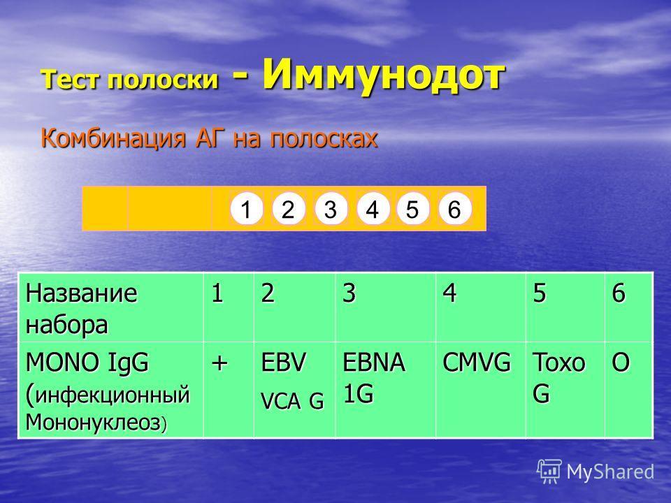 Тест полоски - Иммунодот Комбинация АГ на полосках 134 2 56 Название набора 123456 MONO IgG ( инфекционный Мононуклеоз ) +EBV VCA G EBNA 1G CMVG Toxo G O
