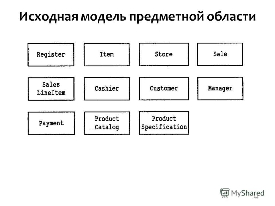 Исходная модель предметной области 44
