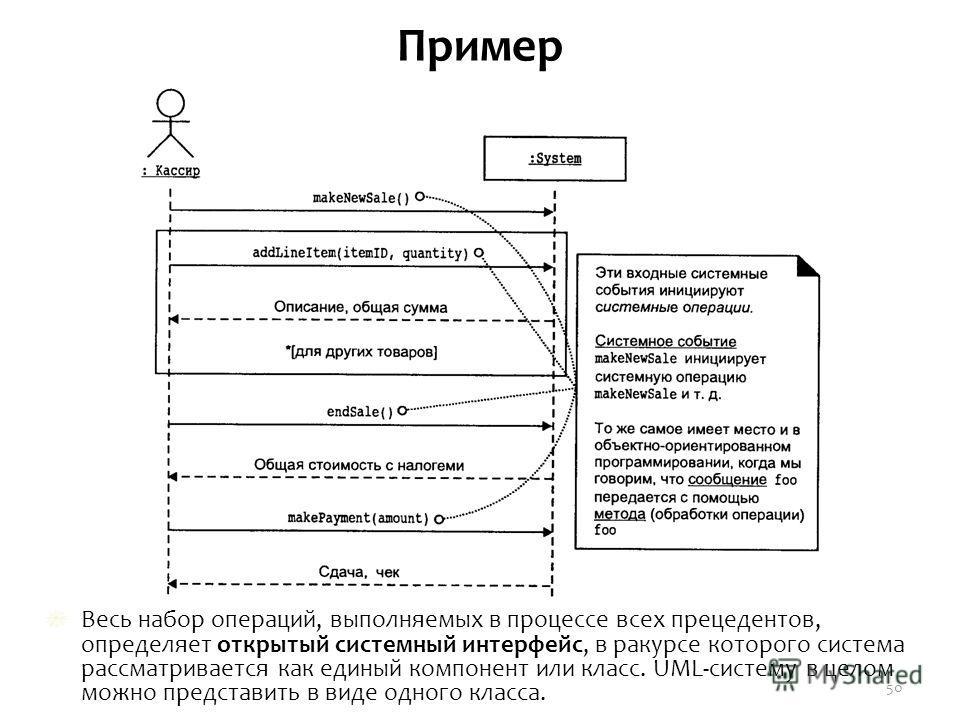 Пример Весь набор операций, выполняемых в процессе всех прецедентов, определяет открытый системный интерфейс, в ракурсе которого система рассматривается как единый компонент или класс. UML-систему в целом можно представить в виде одного класса. 50