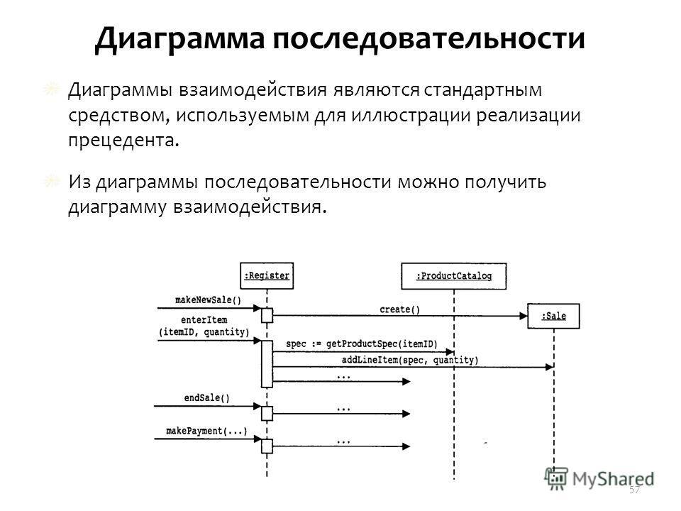 Диаграмма последовательности Диаграммы взаимодействия являются стандартным средством, используемым для иллюстрации реализации прецедента. Из диаграммы последовательности можно получить диаграмму взаимодействия. 57