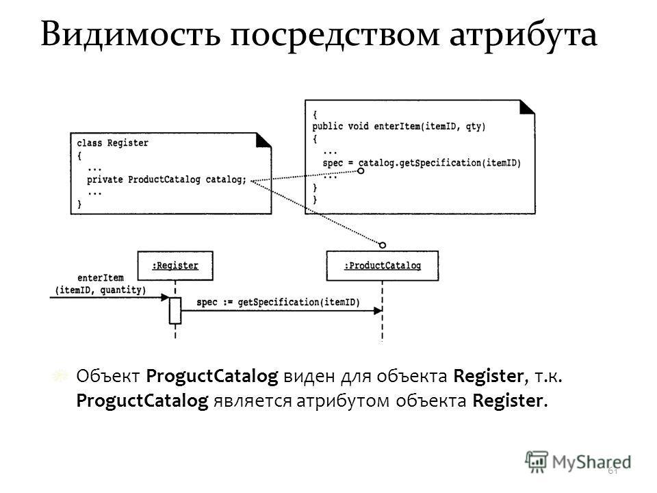 Видимость посредством атрибута Объект ProguctCatalog виден для объекта Register, т.к. ProguctCatalog является атрибутом объекта Register. 61