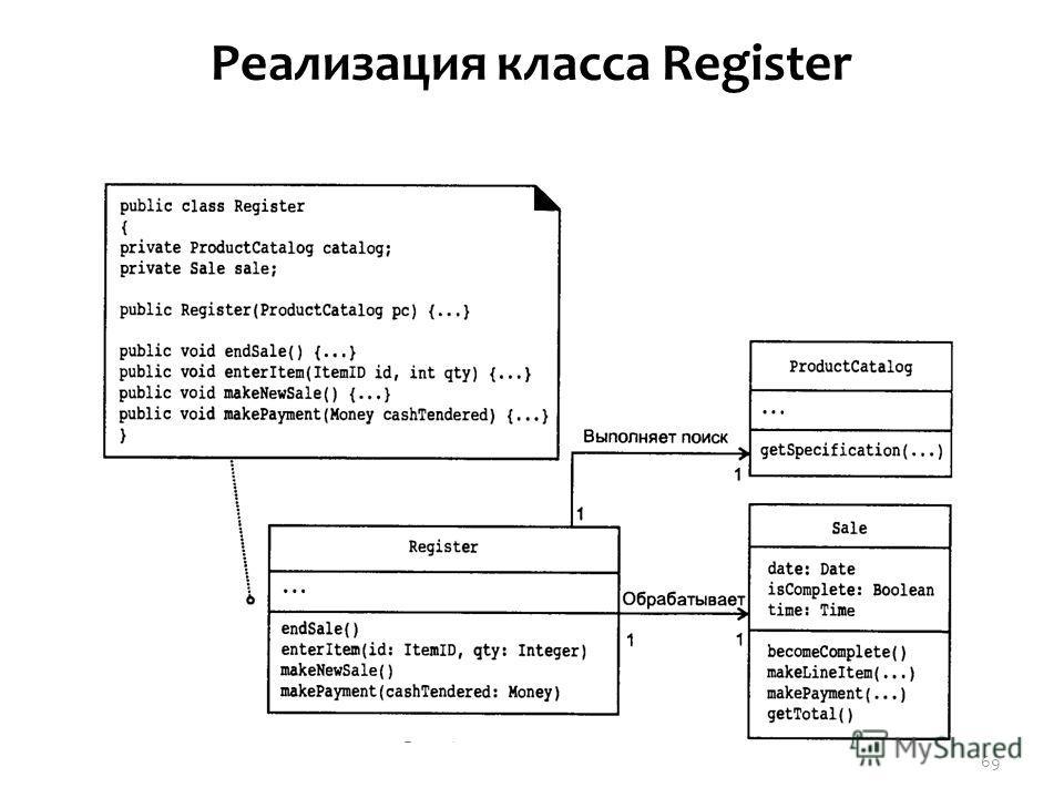 Реализация класса Register 69