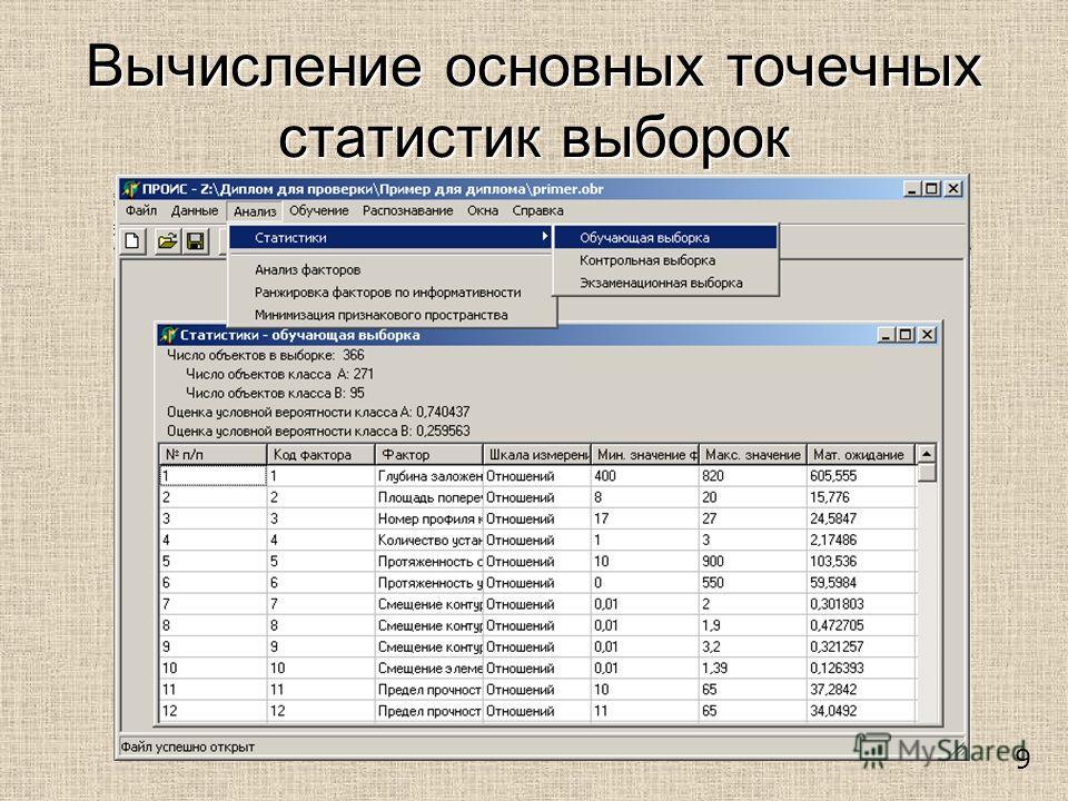Bычисление основных точечных статистик выборок 9