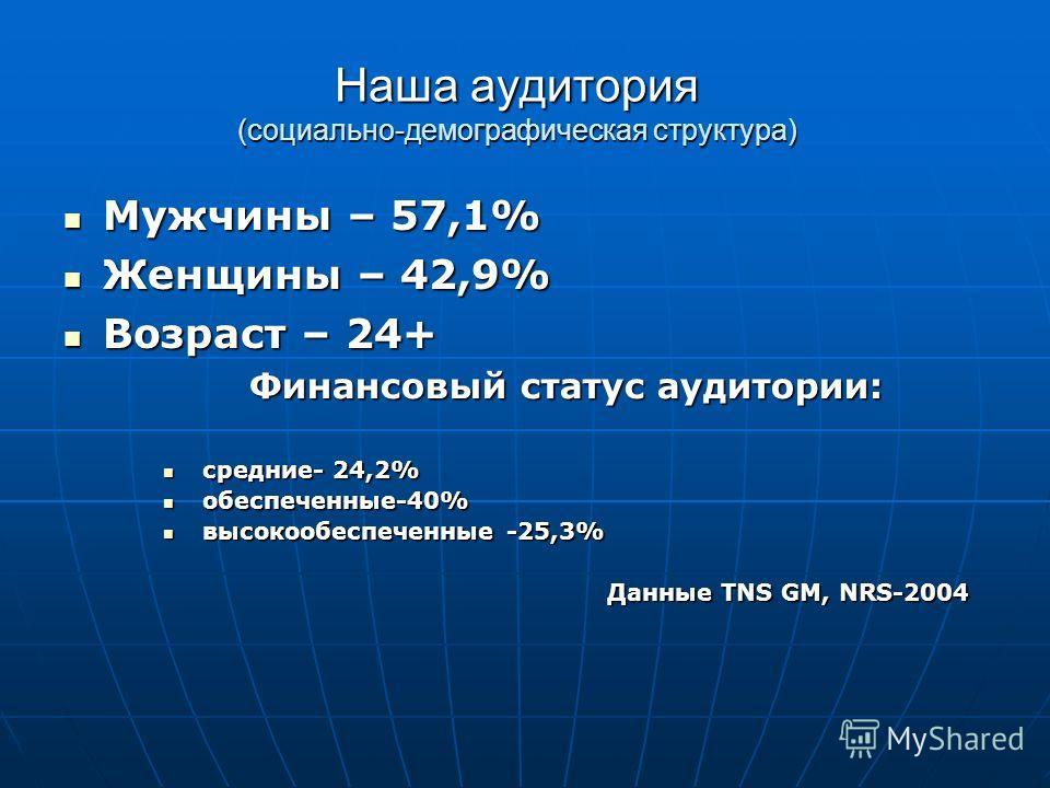 Наша аудитория (социально-демографическая структура) Мужчины – 57,1% Мужчины – 57,1% Женщины – 42,9% Женщины – 42,9% Возраст – 24+ Возраст – 24+ Финансовый статус аудитории: средние- 24,2% средние- 24,2% обеспеченные-40% обеспеченные-40% высокообеспе