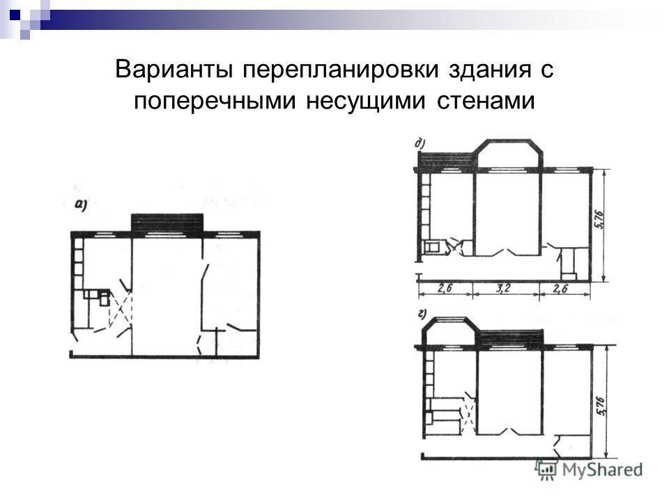 Варианты перепланировки здания с поперечными несущими стенами