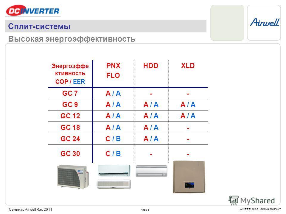 Page 6 Семинар Airwell Rac 2011 Сплит-системы Высокая энергоэффективность Энергоэффе ктивность COP / EER PNX FLO HDDXLD GC 7A / A-- GC 9A / A GC 12A / A GC 18A / A - GC 24C / BA / A- GC 30C / B--