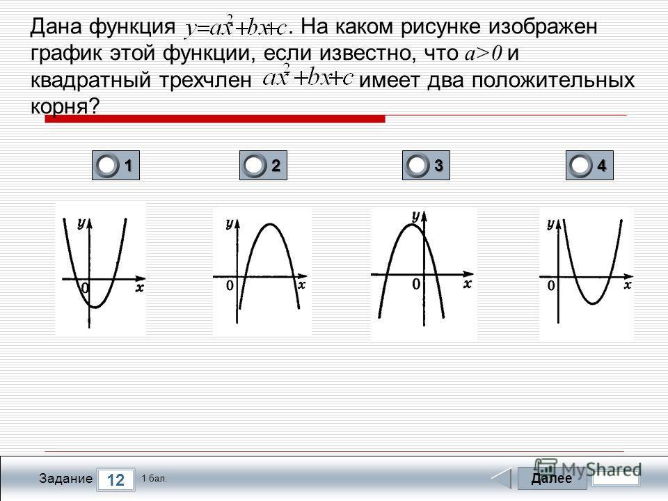 Далее 12 Задание 1 бал. 1111 2222 3333 4444 Дана функция. На каком рисунке изображен график этой функции, если известно, что a>0 и квадратный трехчлен имеет два положительных корня?