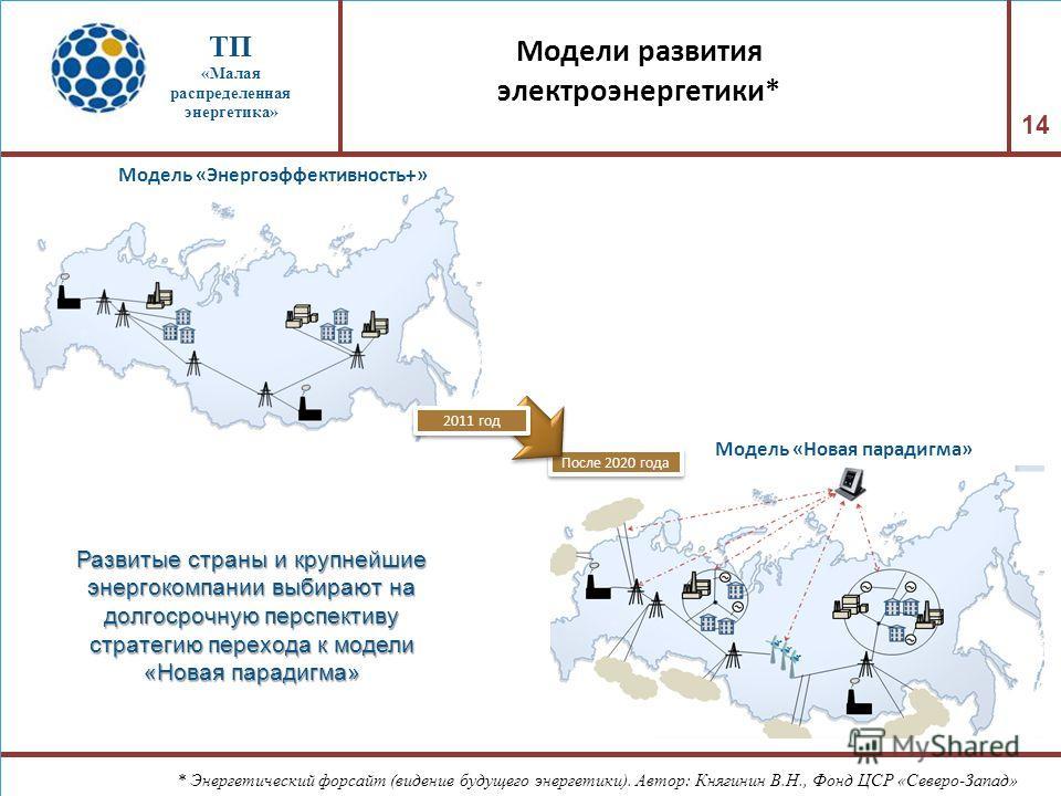 Модель «Энергоэффективность+» Модель «Новая парадигма» Развитые страны и крупнейшие энергокомпании выбирают на долгосрочную перспективу стратегию перехода к модели «Новая парадигма» После 2020 года 2011 год Модели развития электроэнергетики* 14 * Эне