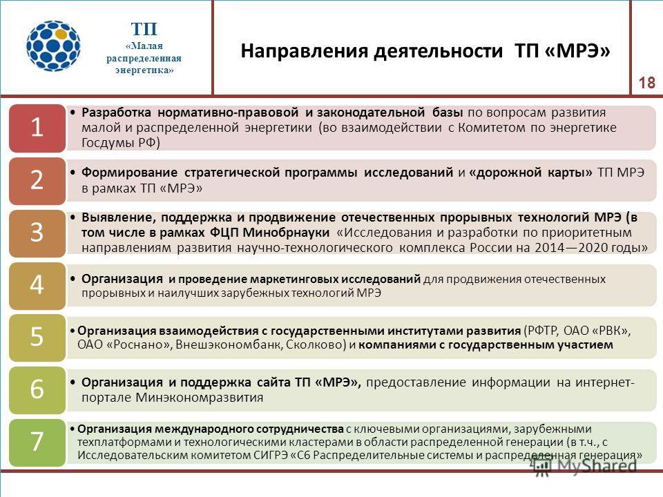 Направления деятельности ТП «МРЭ» 18 Разработка нормативно-правовой и законодательной базы по вопросам развития малой и распределенной энергетики (во взаимодействии с Комитетом по энергетике Госдумы РФ) 1 Формирование стратегической программы исследо