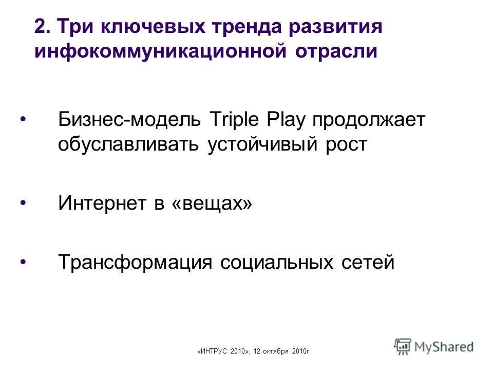 «ИНТРУС 2010», 12 октября 2010г. 2. Три ключевых тренда развития инфокоммуникационной отрасли Бизнес-модель Triple Play продолжает обуславливать устойчивый рост Интернет в «вещах» Трансформация социальных сетей